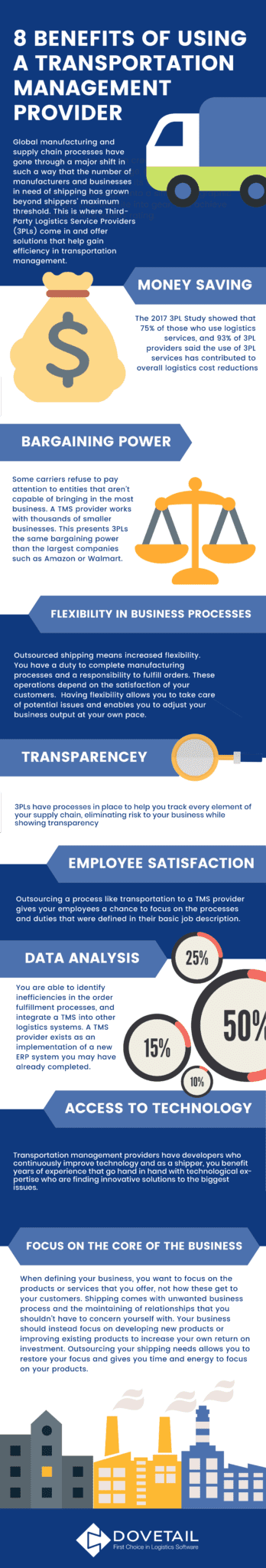 An infographic explaining the 8 benefits of using a transportation management provider.